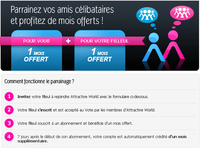 parrainage attractive world test avis