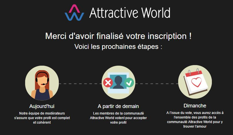 vote membres attractive world test avis